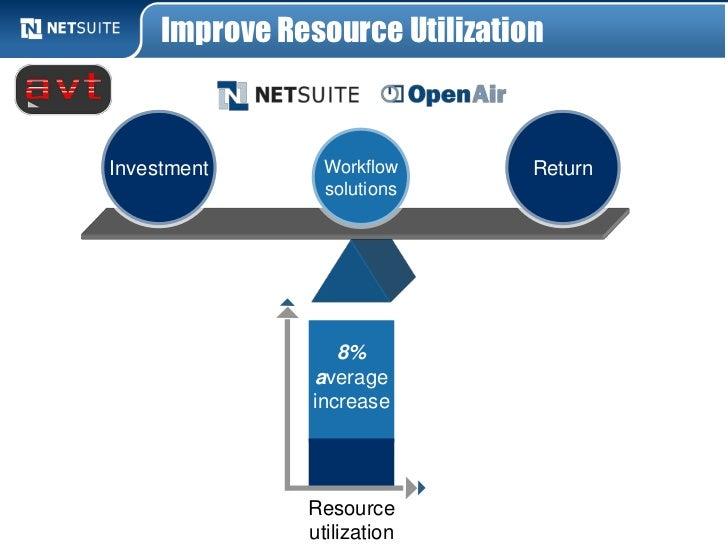 Improve Resource UtilizationInvestment       Workflow       Return                 solutions                   8%         ...