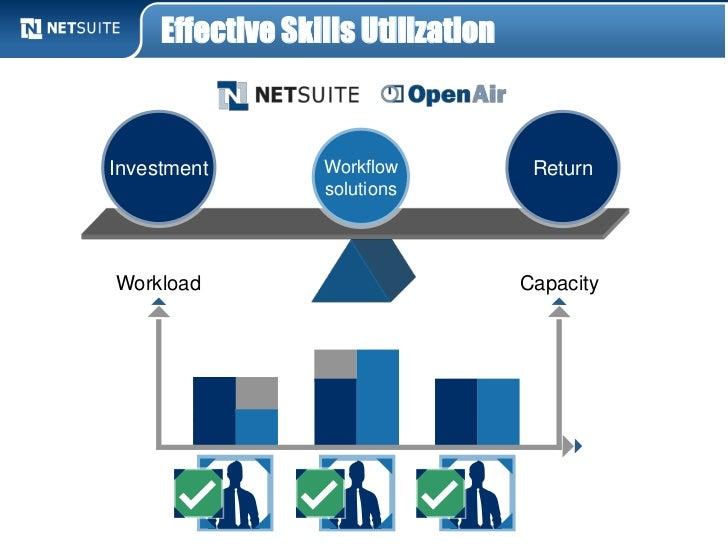 Effective Skills UtilizationInvestment        Workflow           Return                  solutionsWorkload                ...