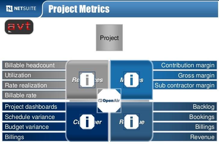 Project Metrics                                ProjectBillable headcount                                    Contribution m...