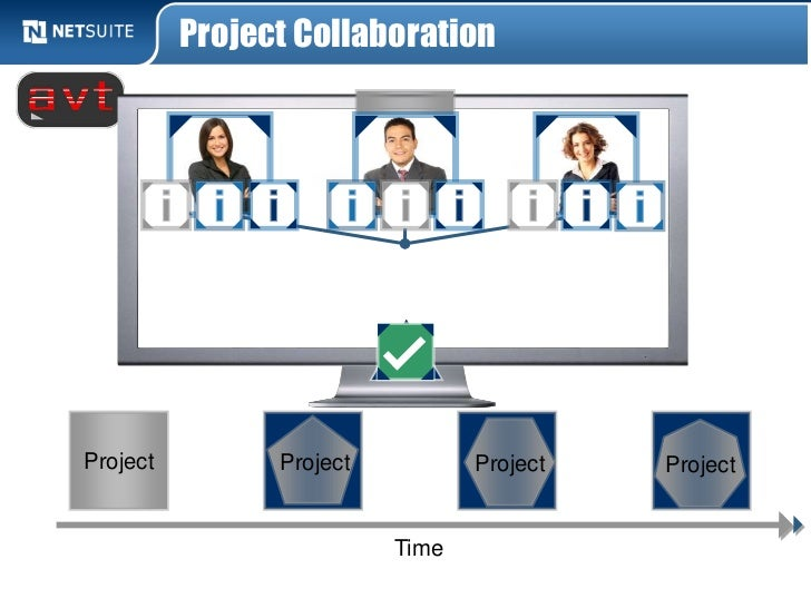 Project Collaboration                          Project                 Screenshot placeholderProject         Project      ...
