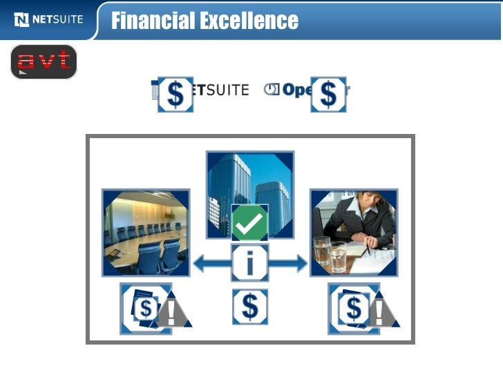 Financial Excellence