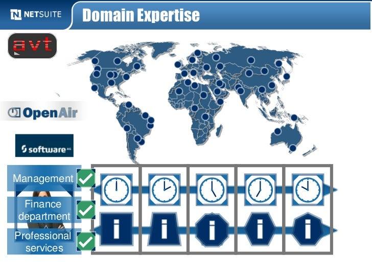 Domain ExpertiseManagement FinancedepartmentProfessional  services