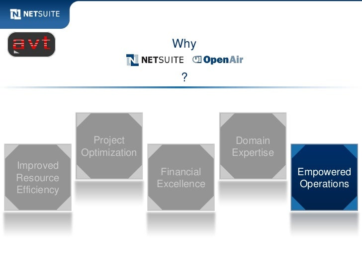 Why                                ?               Project                    Domain             Optimization             ...