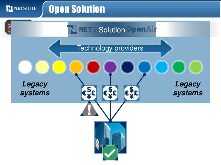 Open Solution                  Solution            Technology providers Legacy                             Legacysystems  ...