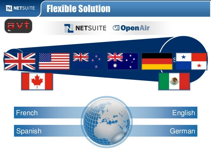 Flexible SolutionSolution                          Solution    French                        English    Spanish           ...