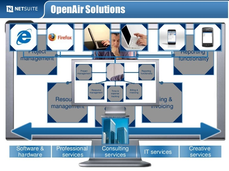 OpenAir Solutions   Project                                                                                     Reporting ...