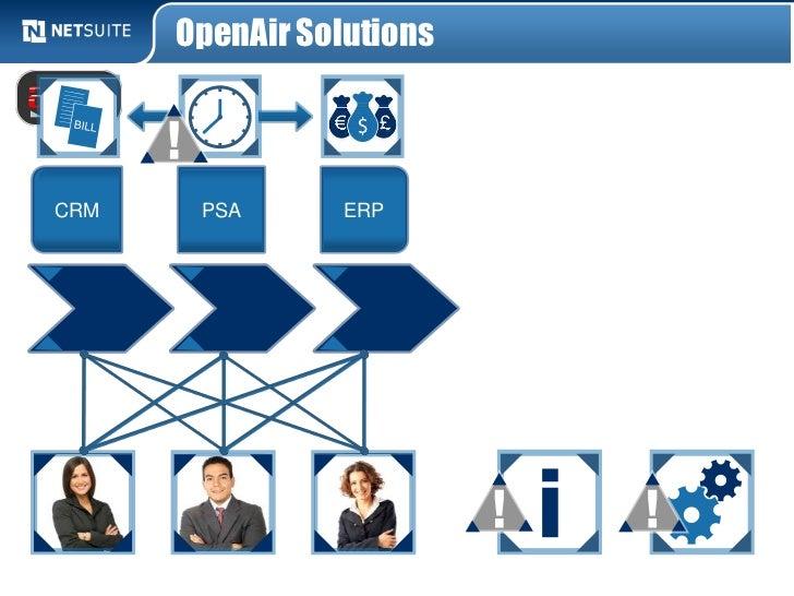 OpenAir SolutionsCRM    PSA       ERP