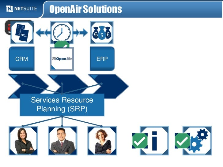 OpenAir SolutionsCRM                       ERP      Services Resource       Planning (SRP)