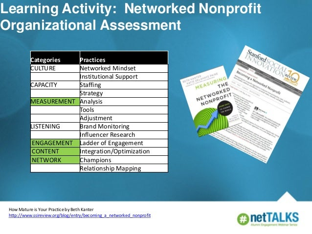 Learning Activity: Networked Nonprofit Organizational Assessment Categories CULTURE  Practices Networked Mindset Instituti...
