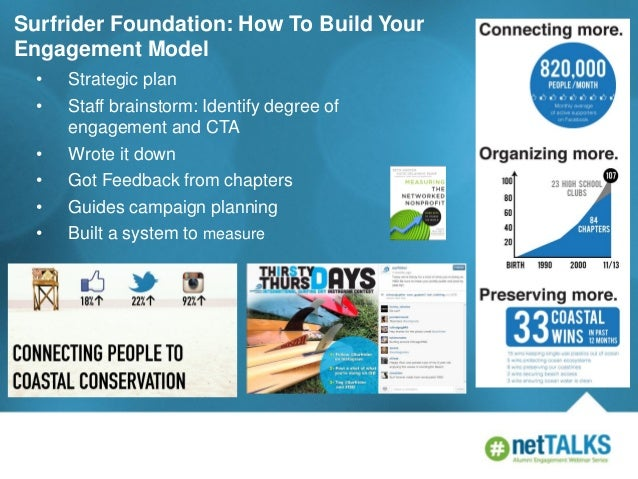 Surfrider Foundation: How To Build Your Engagement Model • • • • • •  Strategic plan Staff brainstorm: Identify degree of ...
