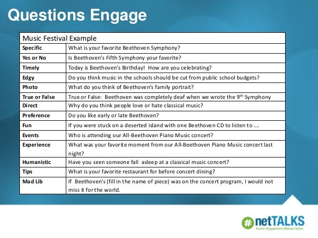 Questions Engage Music Festival Example Specific  What is your favorite Beethoven Symphony?  Yes or No  Is Beethoven's Fif...