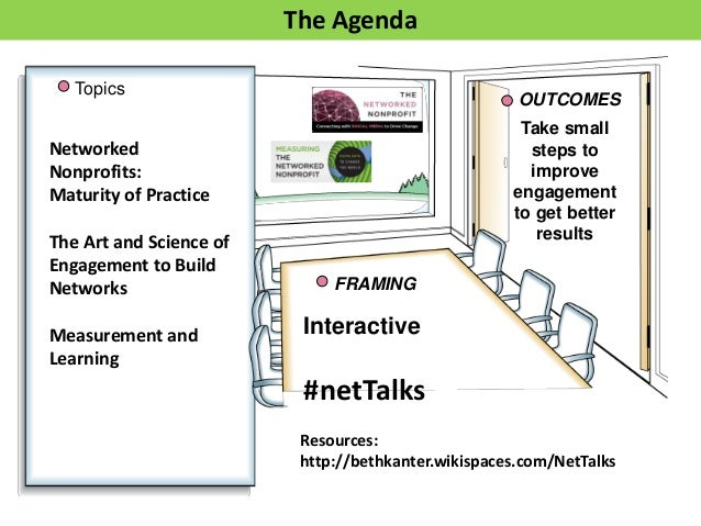 The Agenda Topics  OUTCOMES  Take small steps to improve engagement to get better results  Networked Nonprofits: Maturity ...