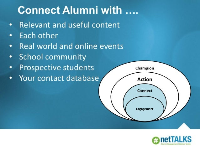 Connect Alumni with …. • • • • • •  Relevant and useful content Each other Real world and online events School community P...