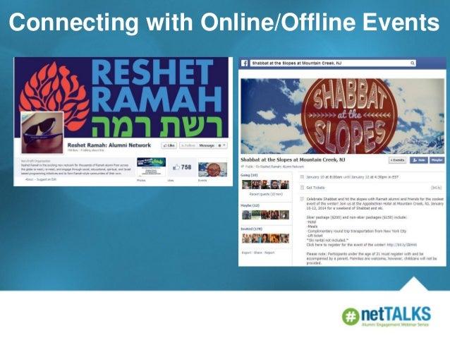 Share-Online Offline