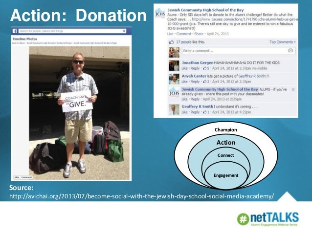Action: Donation  Champion  Action Connect  Engagement  Source: http://avichai.org/2013/07/become-social-with-the-jewish-d...
