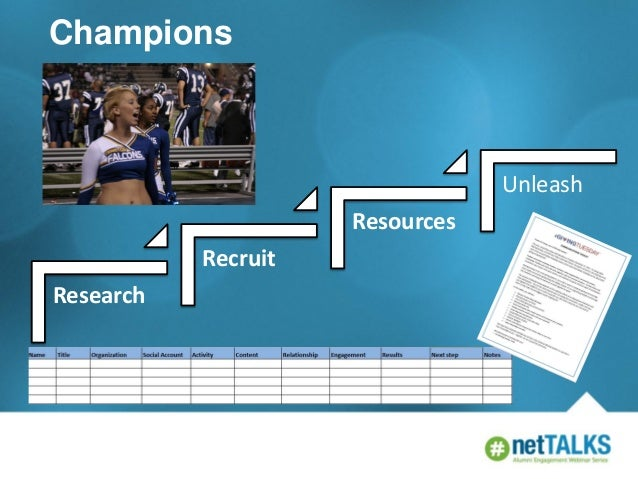 Champions  Unleash Resources Recruit Research