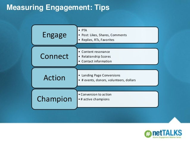 Measuring Engagement: Tips  Engage  Connect Action Champion  • PTA • Post: Likes, Shares, Comments • Replies, RTs, Favorit...