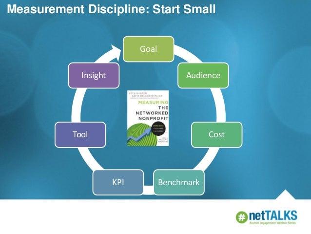 Measurement Discipline: Start Small Goal Insight  Audience  Tool  Cost  KPI  Benchmark