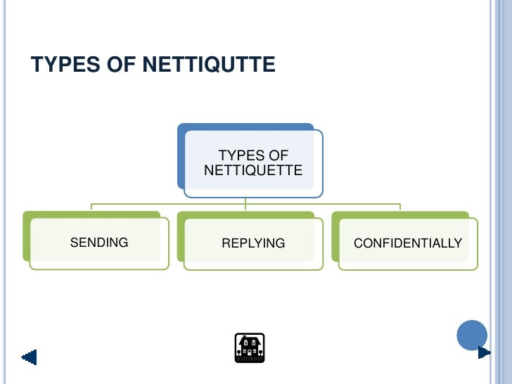 TYPES OF NETTIQUTTE                  TYPES OF              NETTIQUETTE        SENDING    REPLYING     CONFIDENTIALLY