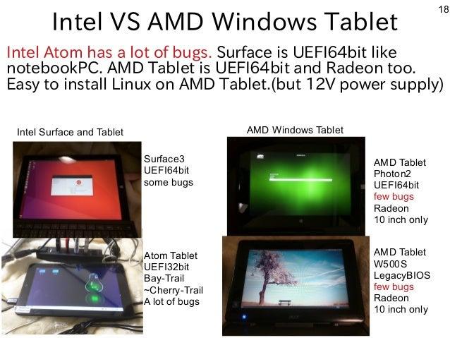 18 Intel VS AMD Windows Tablet Intel Atom has a lot of bugs. Surface is UEFI64bit like notebookPC. AMD Tablet is UEFI64bit...