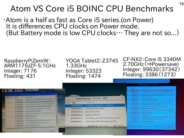 19 Atom VS Core i5 BOINC CPU Benchmarks ・Atom is a half as fast as Core i5 series.(on Power) It is differences CPU clocks ...