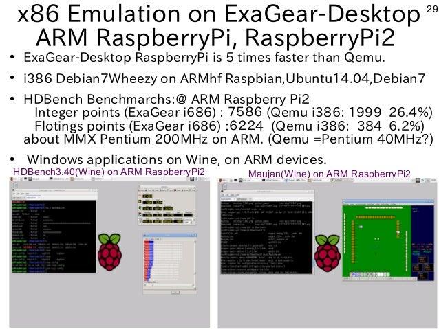 29 Maujan(Wine) on ARM RaspberryPi2HDBench3.40(Wine) on ARM RaspberryPi2 x86 Emulation on ExaGear-Desktop ARM RaspberryPi,...