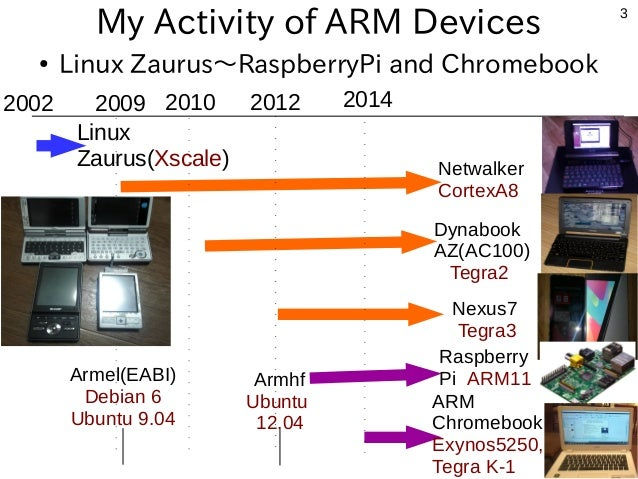 Hacking with ARM devices (Netwalker and also) on Linux