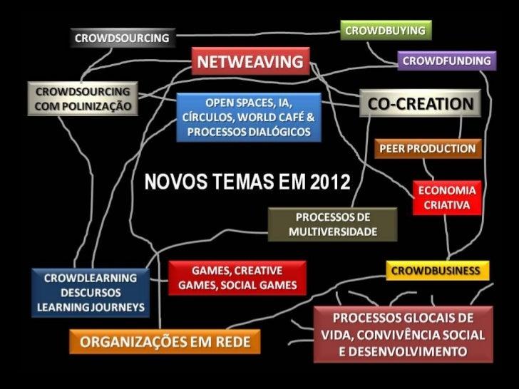 Netweaving 2012Augusto de FrancoKeynote SpeakerCriador e um dos netweavers da Escola-de-Redes - uma rede de pessoas dedica...