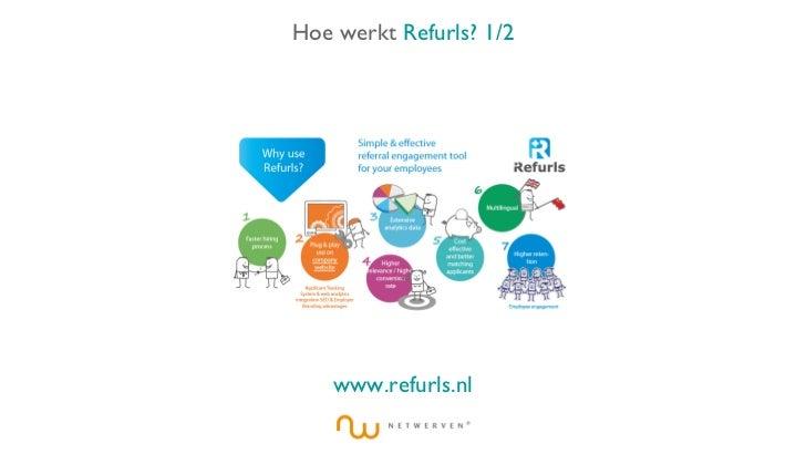 Hoe werkt Refurls? 1/2    www.refurls.nl