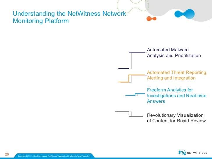 RSA NetWitness Investigator