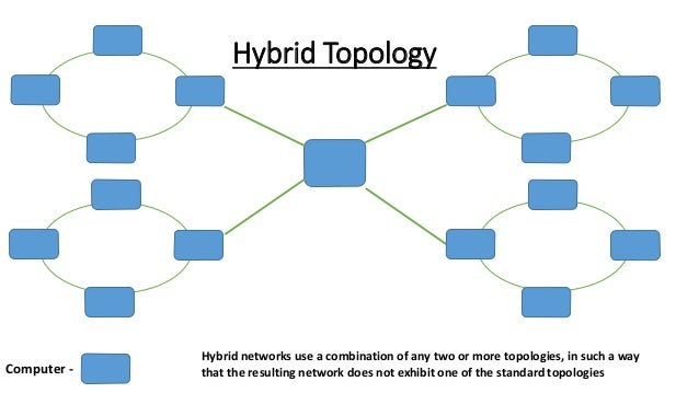 Types of network topologies hybrid topology computer hybrid networks ccuart Image collections