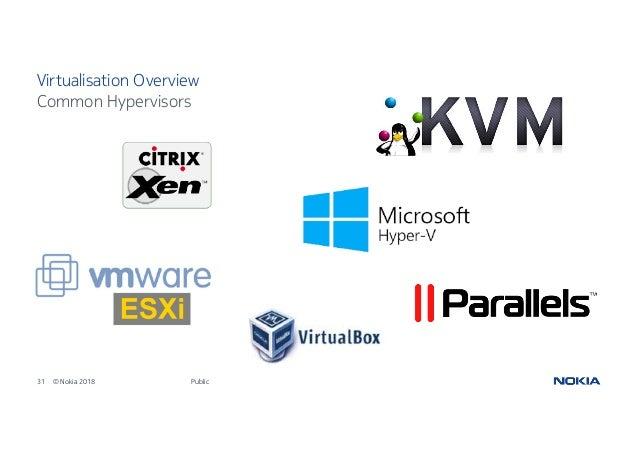 Rhcsa Lab Setup Virtualbox