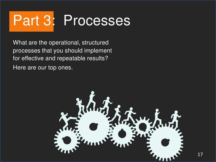 Part 3: ProcessesWhat are the operational, structuredprocesses that you should implementfor effective and repeatable resul...
