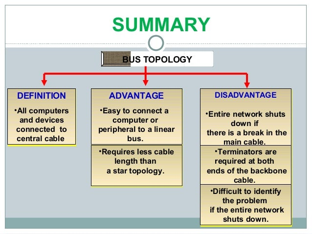 Network topology network topology 15 definition publicscrutiny Image collections