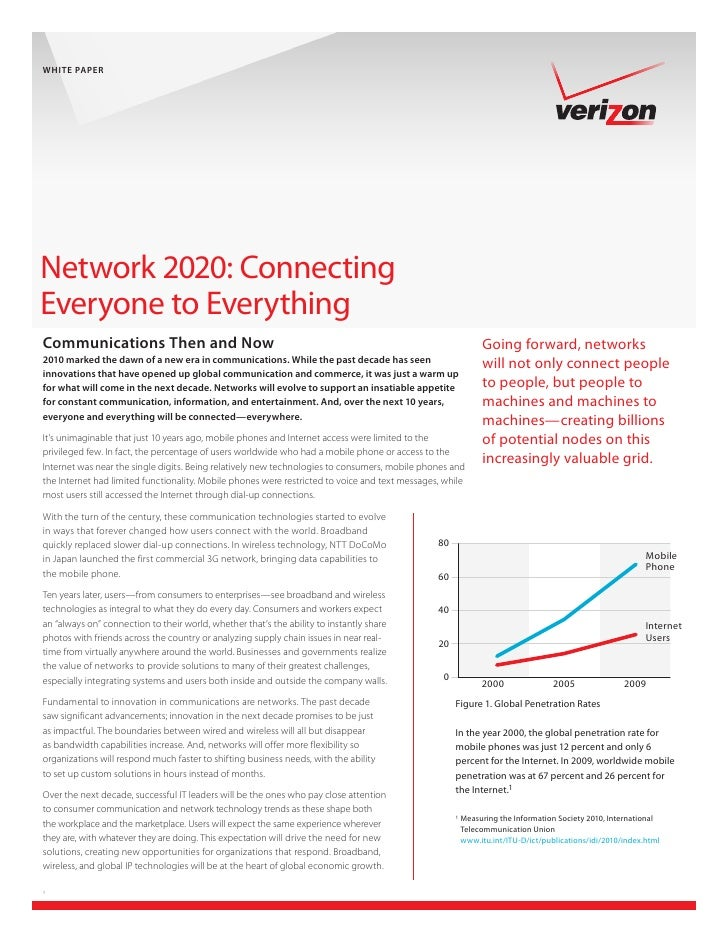 WHITE PAPERNetwork 2020: ConnectingEveryone to EverythingCommunications Then and Now                                      ...
