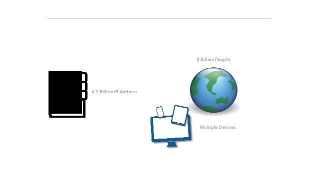 IP address blocking