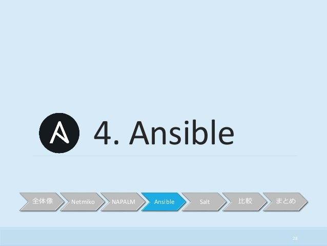 28 4. Ansible 全体像 Netmiko NAPALM Ansible Salt 比較 まとめ
