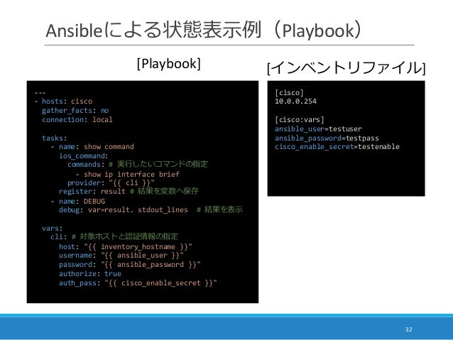 Ansibleによる状態表示例(Playbook) 32 --- - hosts: cisco gather_facts: no connection: local tasks: - name: show command ios_command...