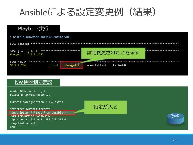 Ansibleによる設定変更例(結果) 35 router1#sh run int gi1 Building configuration... Current configuration : 152 bytes ! interface Giga...