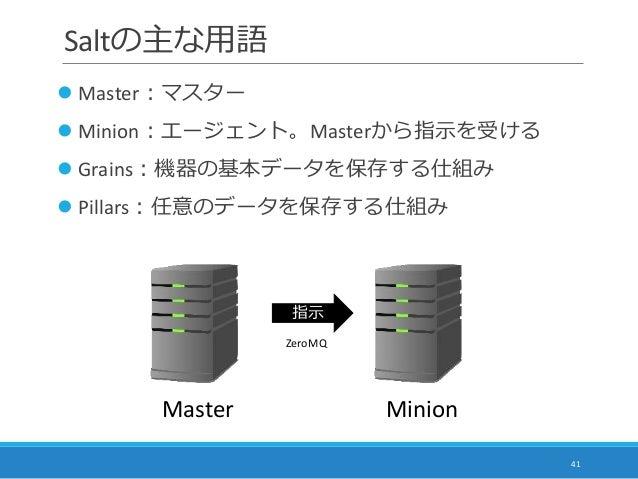 Saltの主な用語  Master:マスター  Minion:エージェント。Masterから指示を受ける  Grains:機器の基本データを保存する仕組み  Pillars:任意のデータを保存する仕組み 41 Master 指示 Min...