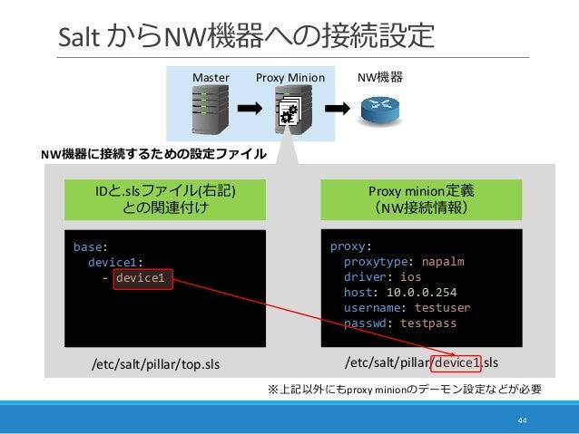 Salt からNW機器への接続設定 44 proxy: proxytype: napalm driver: ios host: 10.0.0.254 username: testuser passwd: testpass base: devic...