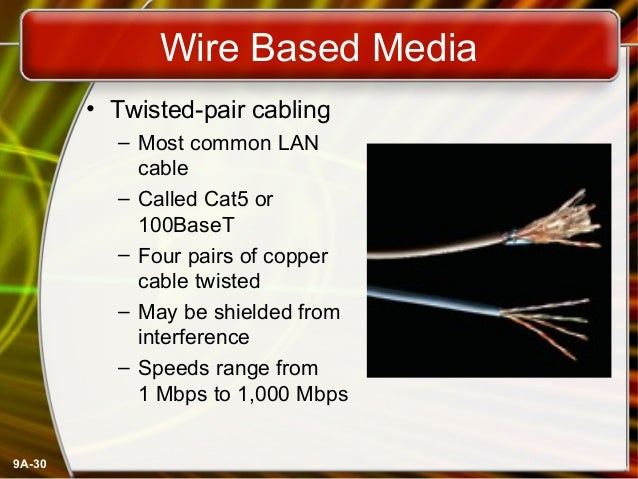 Wiring Diagram Together With Twisted Pair Cable Moreover 25 Pair Cable