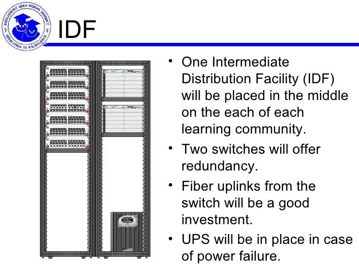 Network Design on fiber optic idf, data rack idf, diagram of network idf, wall mount network idf, intermediate distribution frame idf,