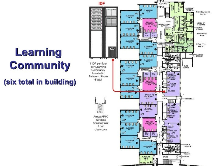 Campus telephone system wiring diagram