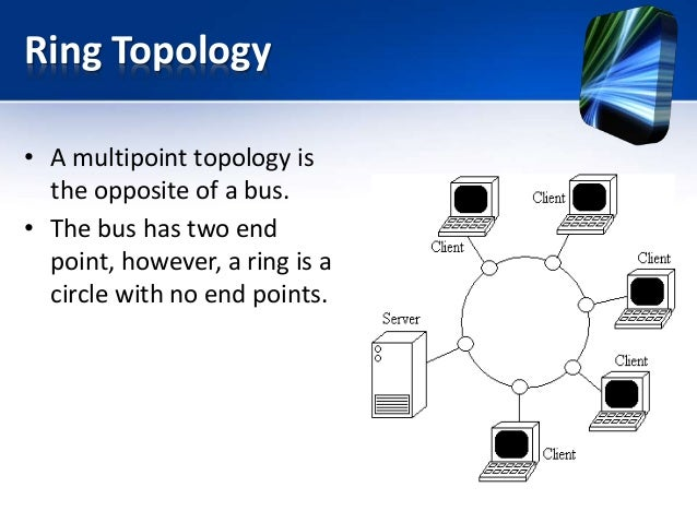 Multipoint Topology Network design ...