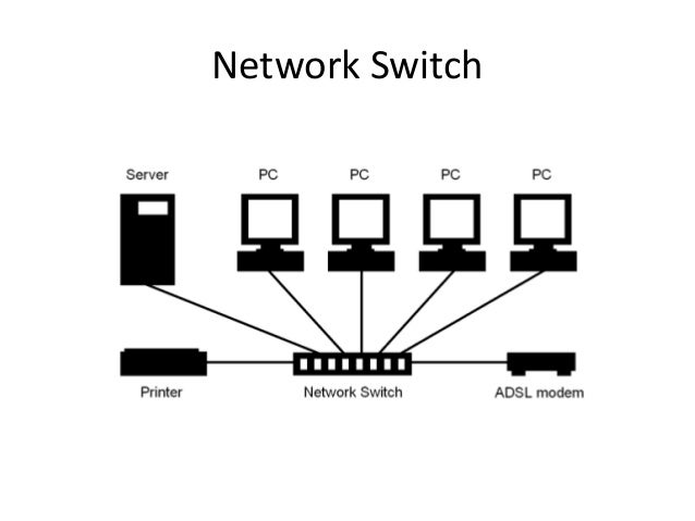 network devices ppt