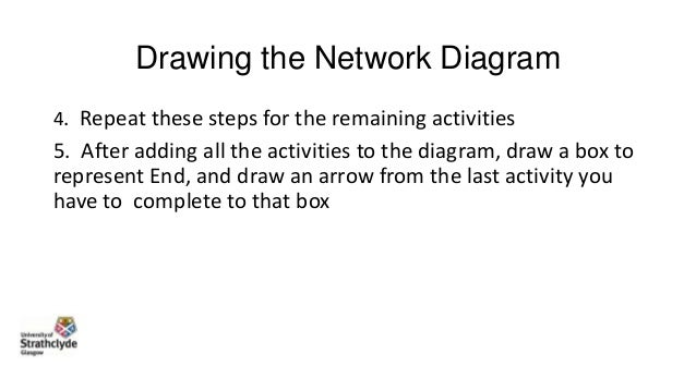 Network diagrams drawing the network diagram ccuart Gallery