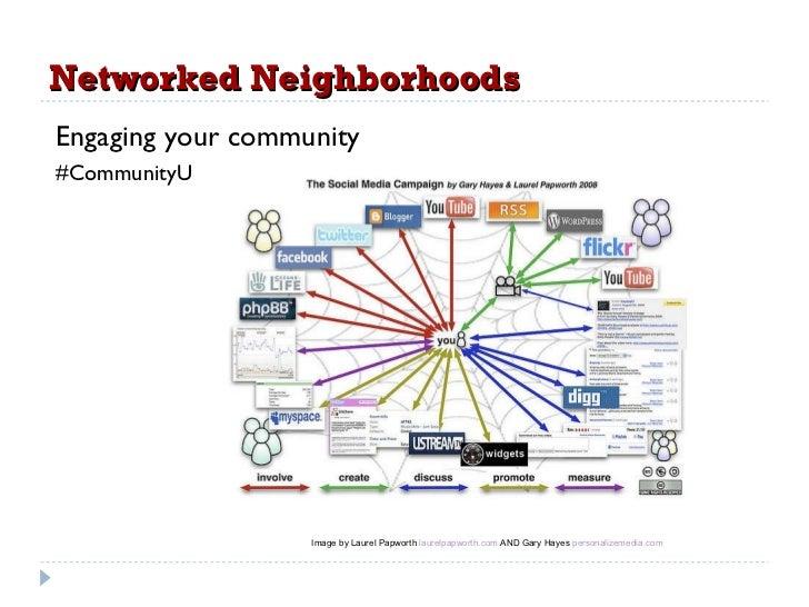Networked Neighborhoods <ul><li>Engaging your community </li></ul><ul><li>#CommunityU </li></ul>Image by Laurel Papworth  ...