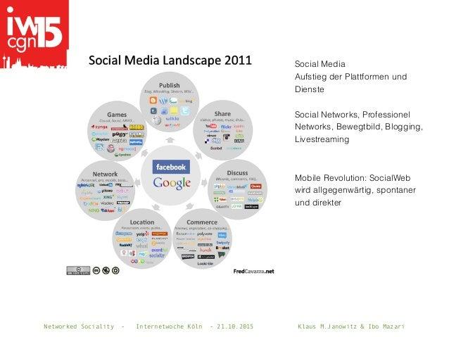 Networked Sociality - Internetwoche Köln - 21.10.2015 Klaus M.Janowitz & Ibo Mazari Social Media Aufstieg der Plattformen ...