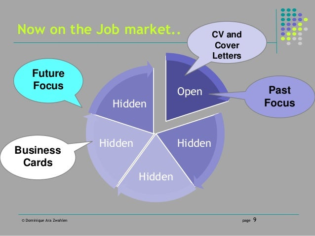 how to find the job you want